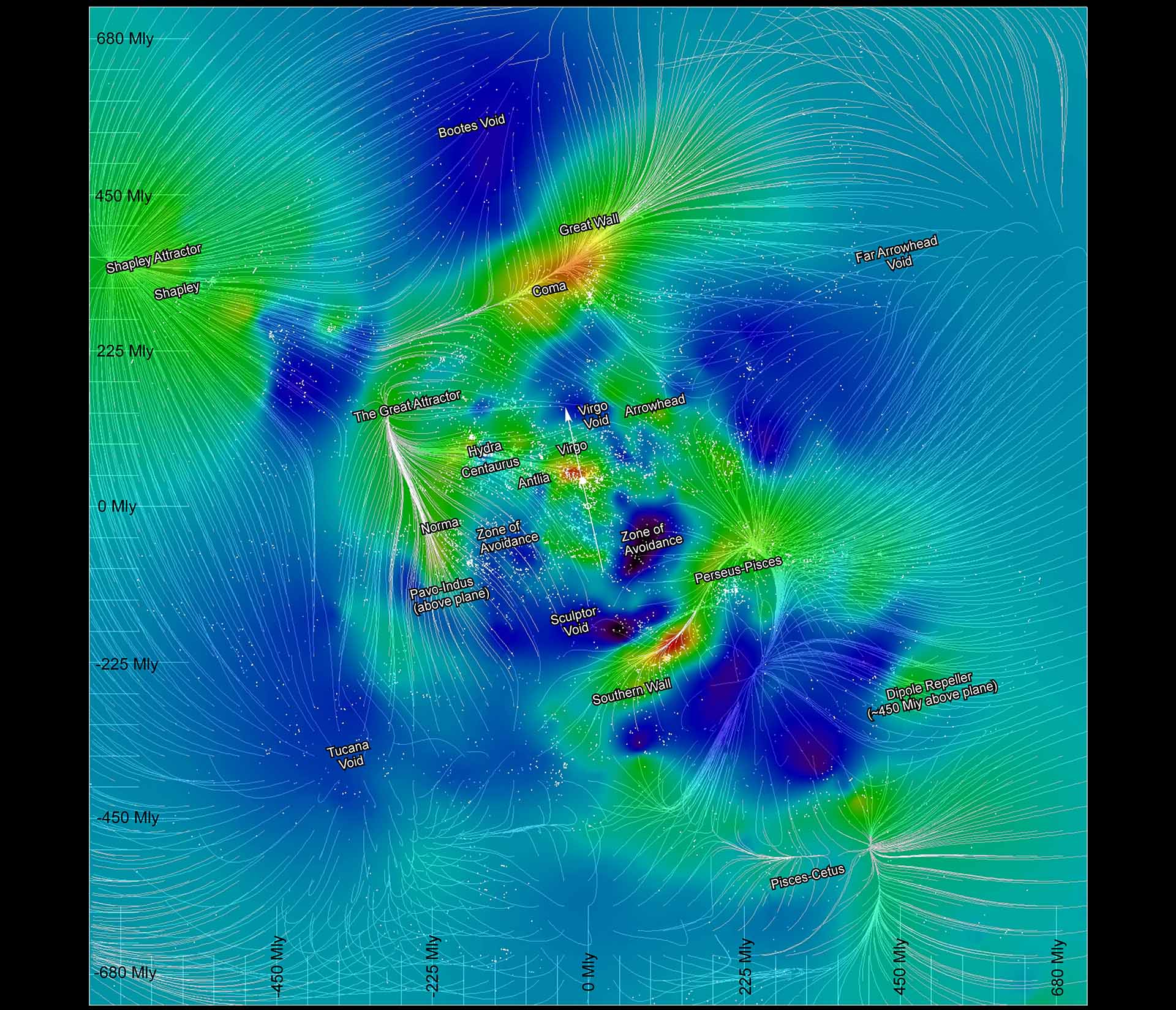 Cosmic Flows image of Galaxy Density and Flow Streamlines in the area of the Laniakea Supercluster and Surrounding Region