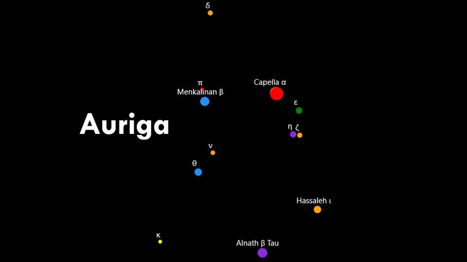 Constellation Auriga