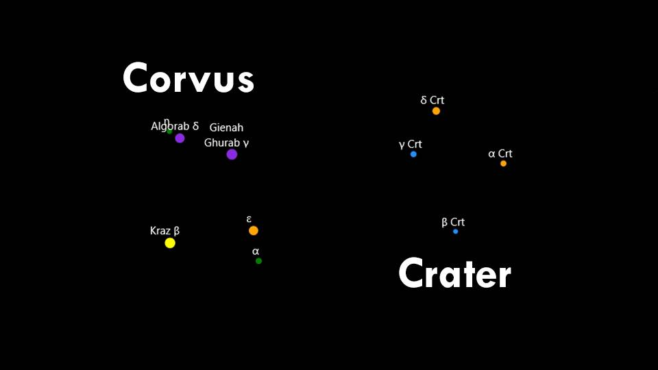Constellations Corvus and Crater