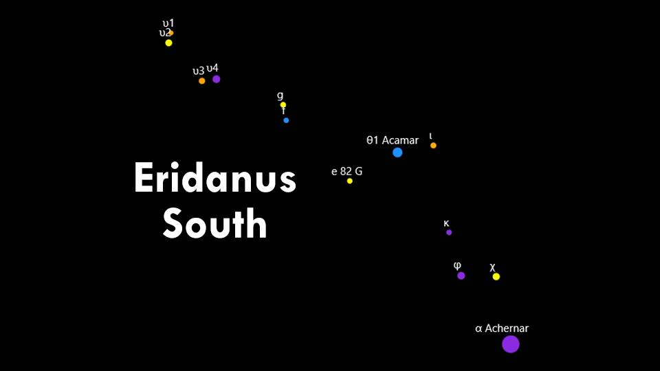 Constellation Eridanus (South)