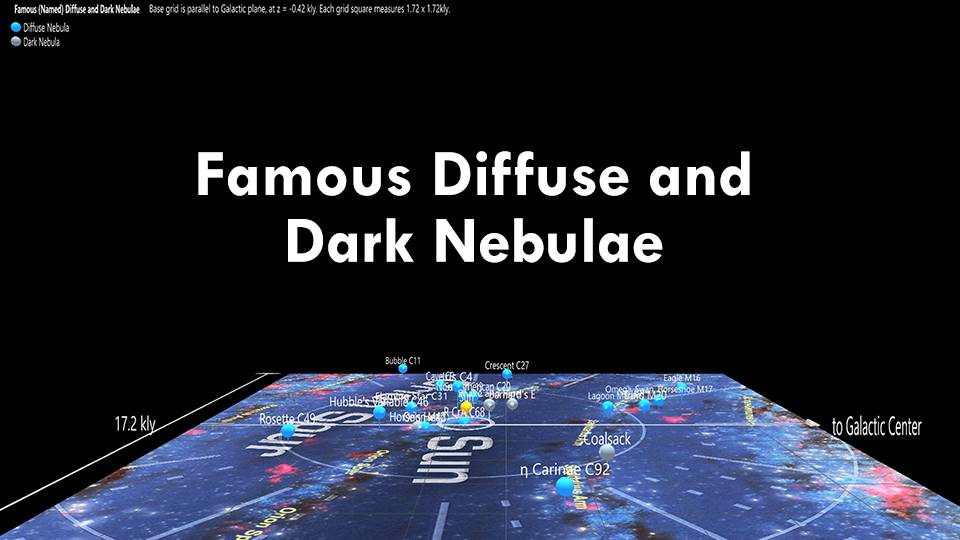 Famous (Named) Diffuse and Dark Nebulae