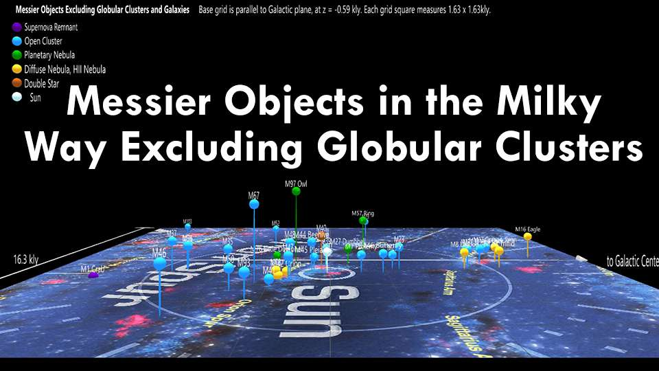 Messier Objects Excluding Globular Clusters and Galaxies