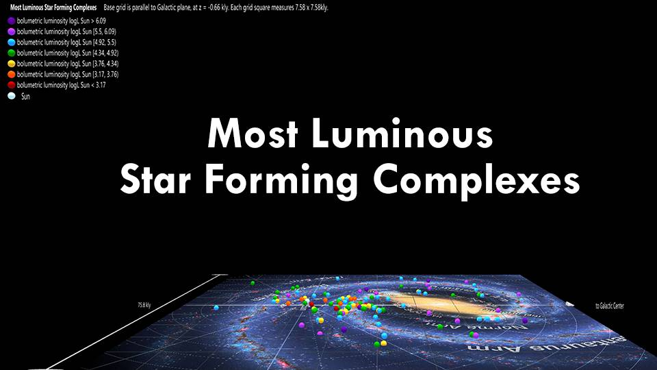 Most Luminous Star Form Complexes