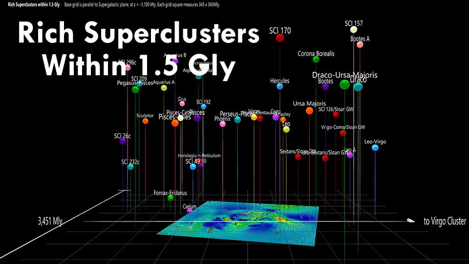 Rich Superclusters Within 1.5 Gly