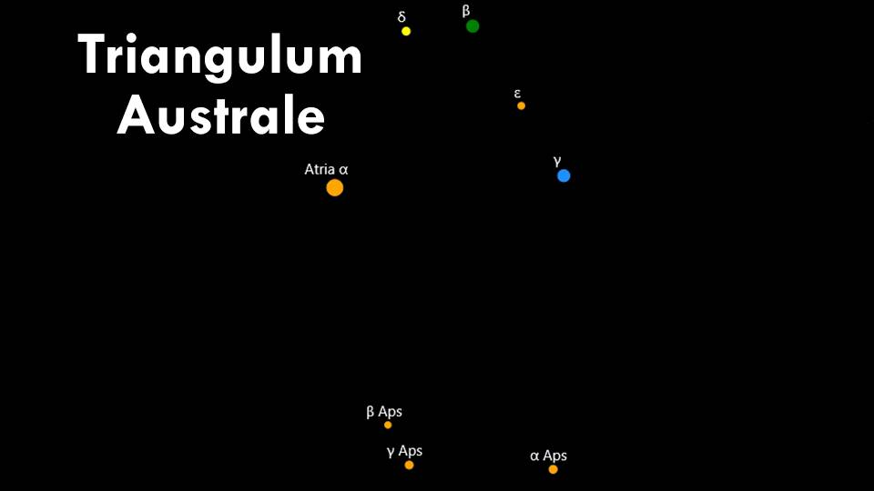 Constellations Apus and Triangulum Australe