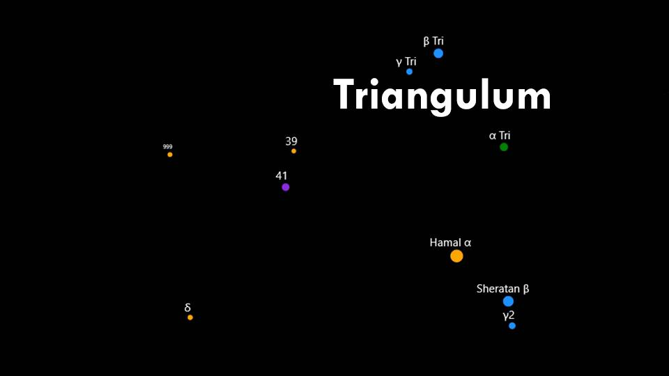 Constellations Aries and Triangulum