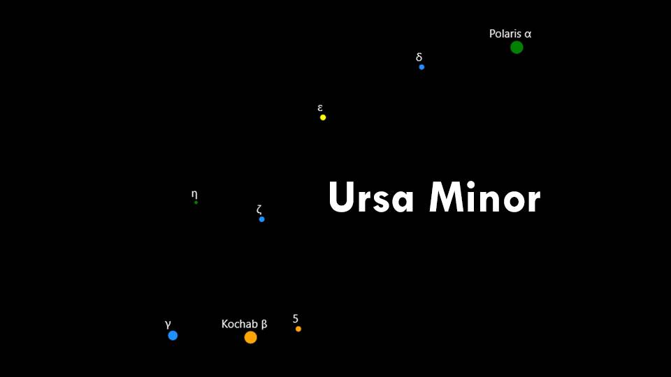 Constellation Ursa Minor